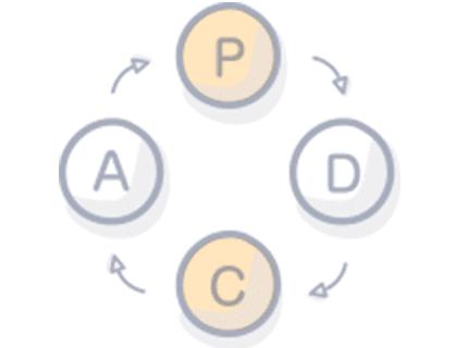 Stage3 PDCAによる善循環