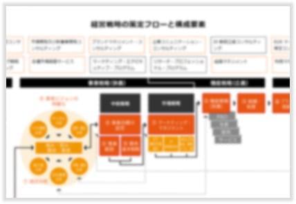 PR広報戦略のロードマップ計画書