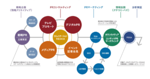 引用画像_Facebook戦略の展開方法