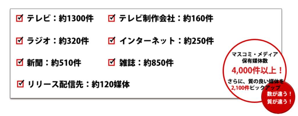 引用画像_プレスリリース特典