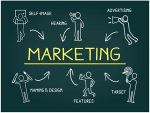 マーケティングの概念図