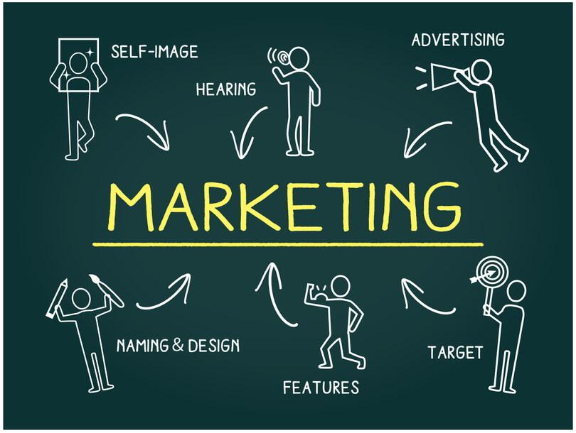 マーケティングと戦略PR