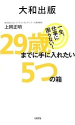 29 1 - 代表プロフィールと書籍の紹介