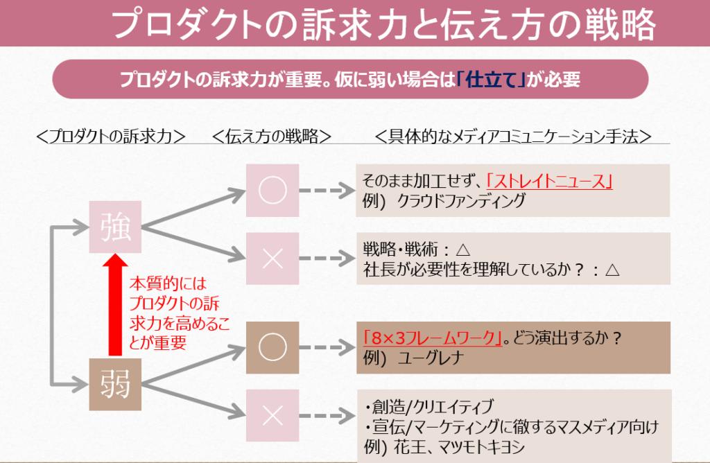 引用_情報開発戦のコンサルティングスキームシート(実物)