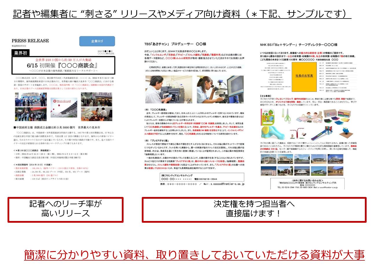参考画像_メディアアプローチのリスト